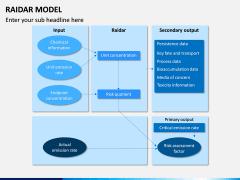RAIDAR Model PPT Slide 6