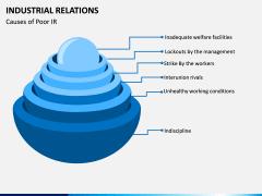 Industrial Relations PPT Slide 16