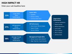High Impact HR PPT Slide 11