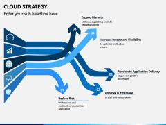 Cloud Strategy PPT Slide 5