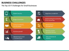Business Challenges PPT Slide 22