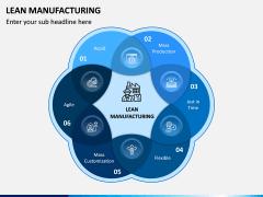 Lean Manufacturing PPT Slide 1
