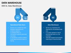 Data Warehouse PPT Slide 18