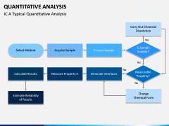 Quantitative Analysis PPT Slide 8
