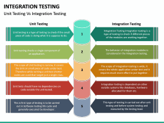 Integration Testing PPT Slide 19