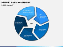 Demand Side Management PPT Slide 7