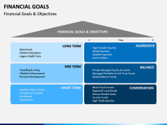 Financial Goals PPT Slide 3