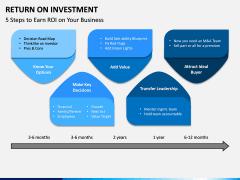 Return on Investment PPT Slide 7