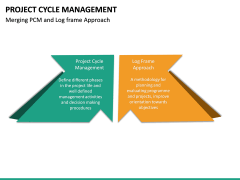 Project Cycle Management PPT Slide 23