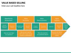 Value Based Selling PPT Slide 14