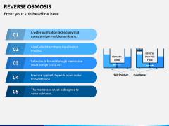 Reverse Osmosis PPT Slide 7