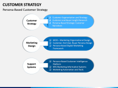 Customer Strategy PPT Slide 9