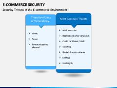 E-commerce Security PPT Slide 5