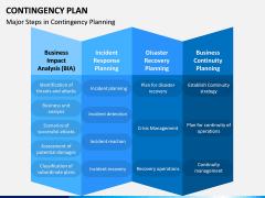 Contingency Plan PPT Slide 5