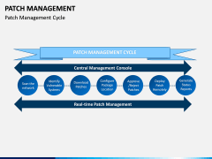 Patch Management PPT Slide 2