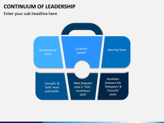 Continuum of Leadership PPT Slide 8
