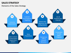 sales strategy PPT Slide 10