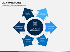 Data Warehouse PPT Slide 13