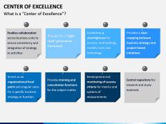 Center of Excellence PPT Slide 2