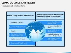 Climate Change and Health PPT Slide 12