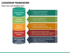 Leadership Framework PPT Slide 32