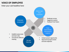 Voice of Employee PPT Slide 12