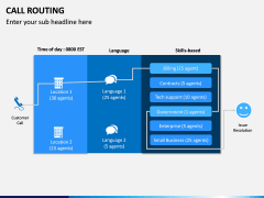Call Routing PPT Slide 4