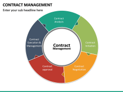 Contract management PPT slide 30