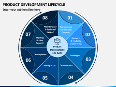 Product Development Lifecycle PPT Slide 6