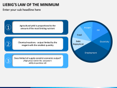 Liebig's Law of the Minimum PPT Slide 6