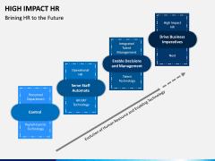 High Impact HR PPT Slide 3