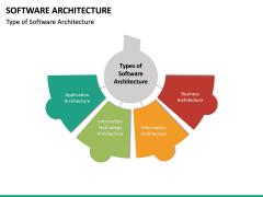 Software Architecture PPT Slide 24