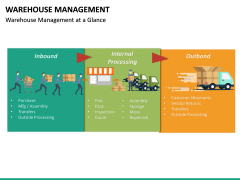 Warehouse Management PPT slide 11
