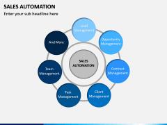 Sales Automation PPT Slide 2