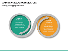 Leading Vs Lagging Indicators PPT Slide 18