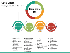Core Skills PPT slide 18