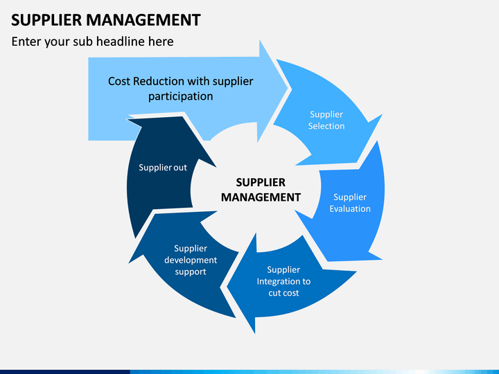 supplier management powerpoint template