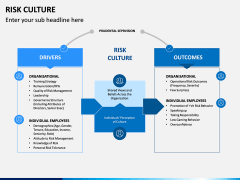 Risk Culture PPT Slide 2