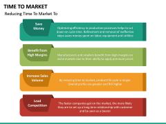 Time to Market PPT Slide 22