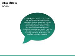 DIKW Model PPT Slide 11