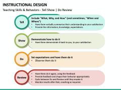 Instructional Design PPT Slide 28
