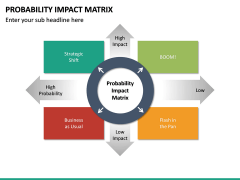 Probability Impact Matrix PPT Slide 9