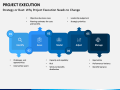Project Execution PPT Slide 14