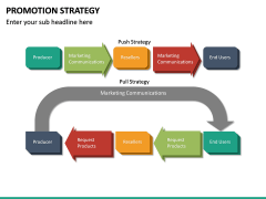 Promotion Strategy PPT Slide 34