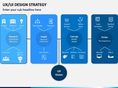 UX/UI Design Strategy PPT Slide 7