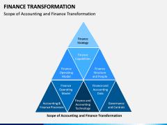 Finance Transformation PPT Slide 8