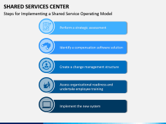 Shared Services Center PPT Slide 9
