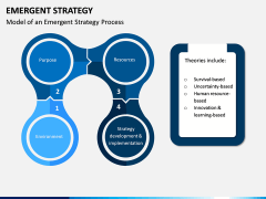 Emergent Strategy PPT Slide 4
