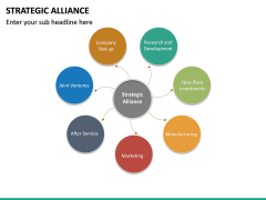 Strategic Alliance PPT Slide 20