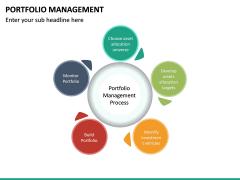 Portfolio Management PPT Slide 22